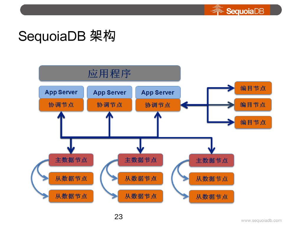 SequoiaDB 架构 23