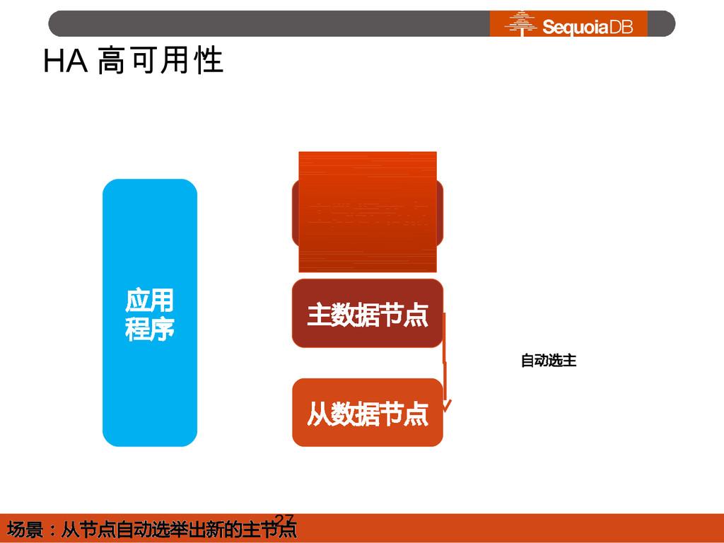 主数据节点 主数据节点 从数据节点 应用 程序 自动选主 HA 高可用性 场景:从节点自动选举...