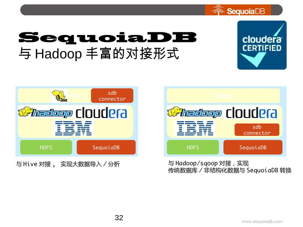 与 Hive 对接 , 实现大数据导入 / 分析 与 Hadoop/sqoop 对接,实现 传...
