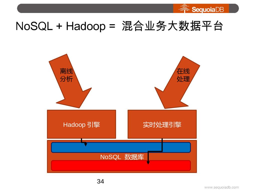 NoSQL + Hadoop = 混合业务大数据平台 NoSQL 数据库 Hadoop 引擎 ...