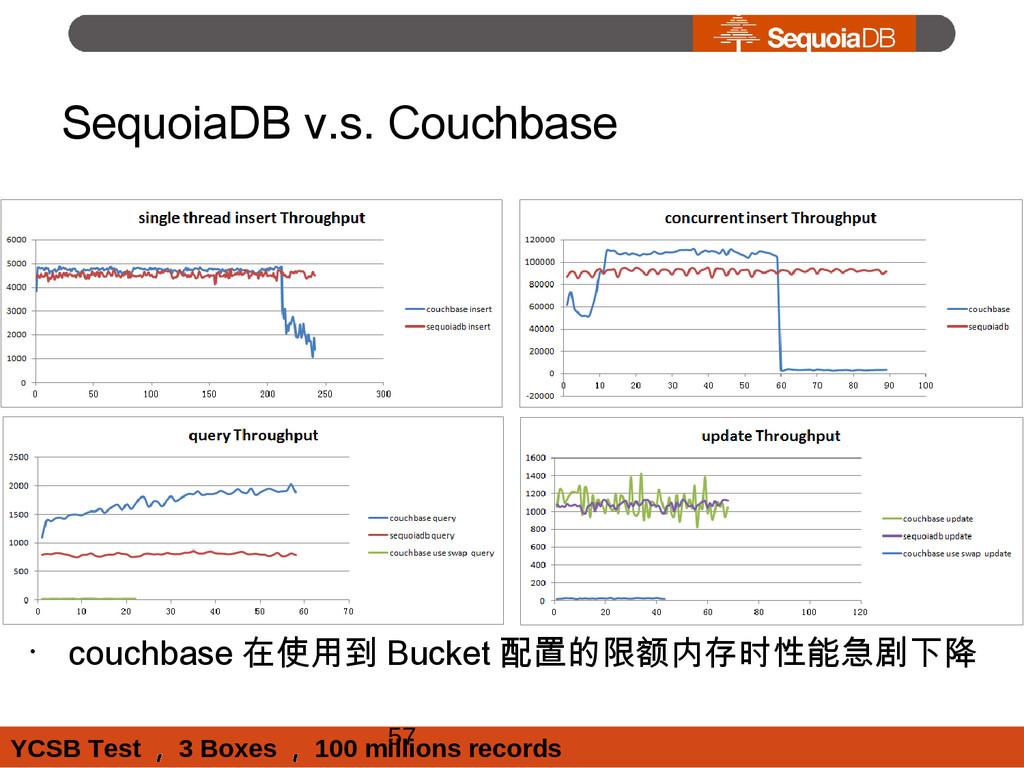 SequoiaDB v.s. Couchbase • couchbase 在使用到 Bucke...