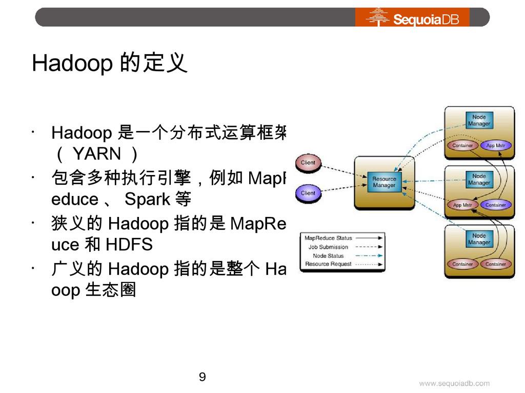 Hadoop 的定义 • Hadoop 是一个分布式运算框架 ( YARN ) • 包含多种执...