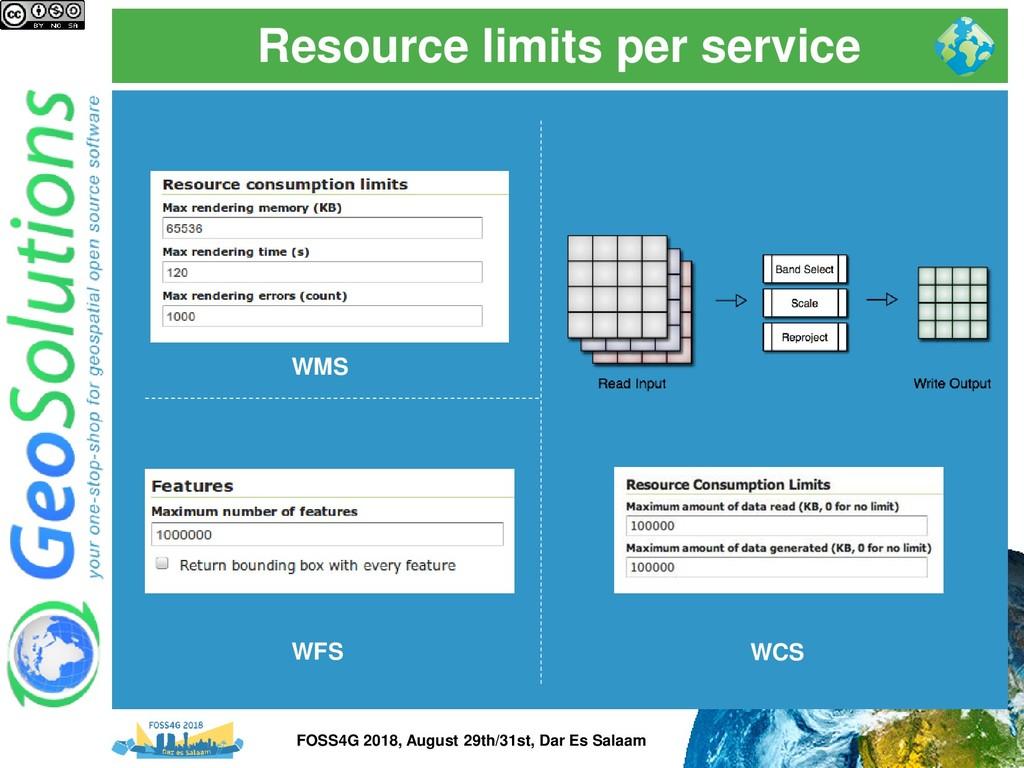 Resource limits per service WMS WFS WCS FOSS4G ...