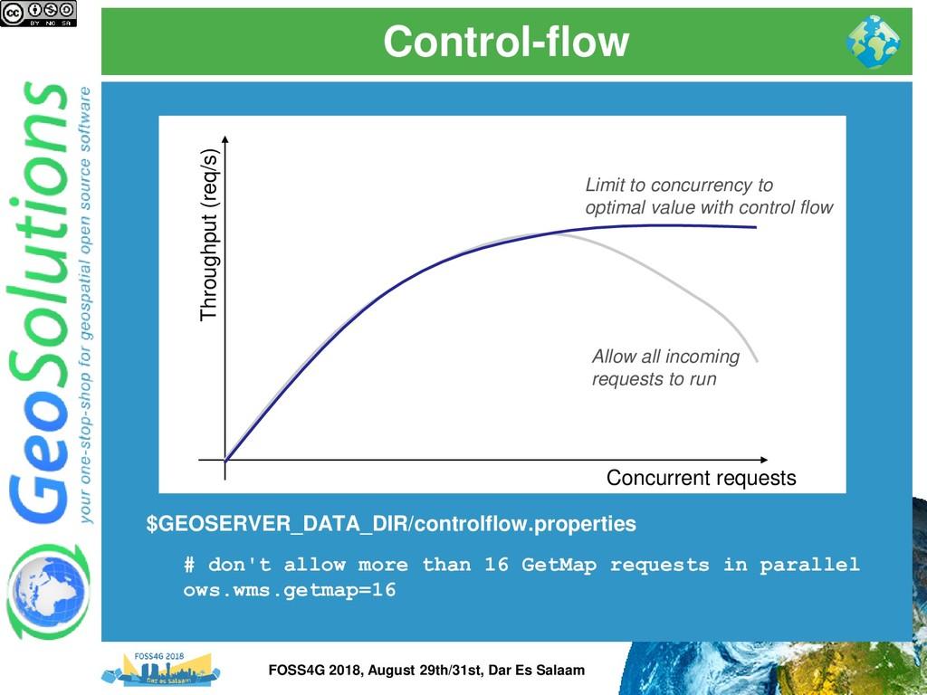 Control-flow $GEOSERVER_DATA_DIR/controlflow.pr...
