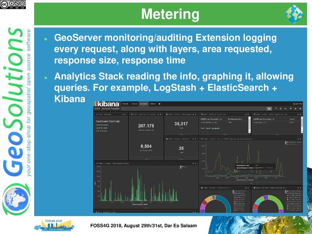Metering FOSS4G 2018, August 29th/31st, Dar Es ...