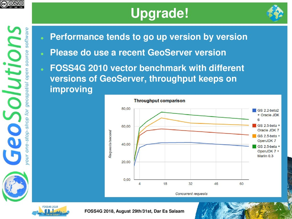 Upgrade! ⚫ Performance tends to go up version b...