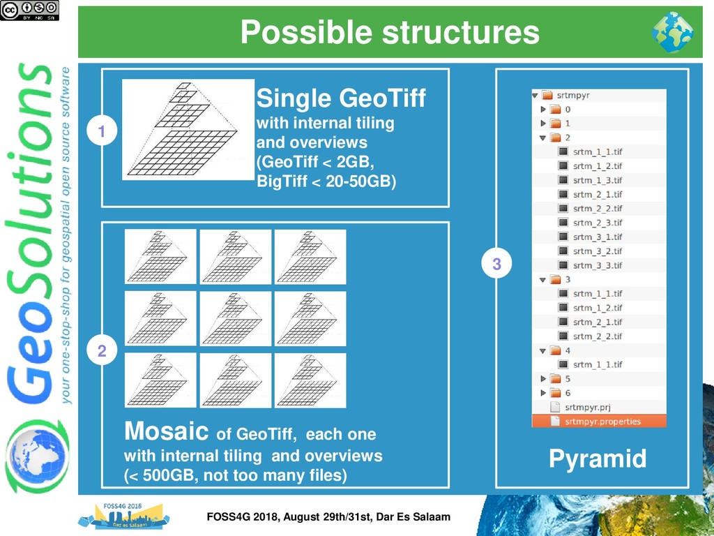 Possible structures Single GeoTiff with interna...