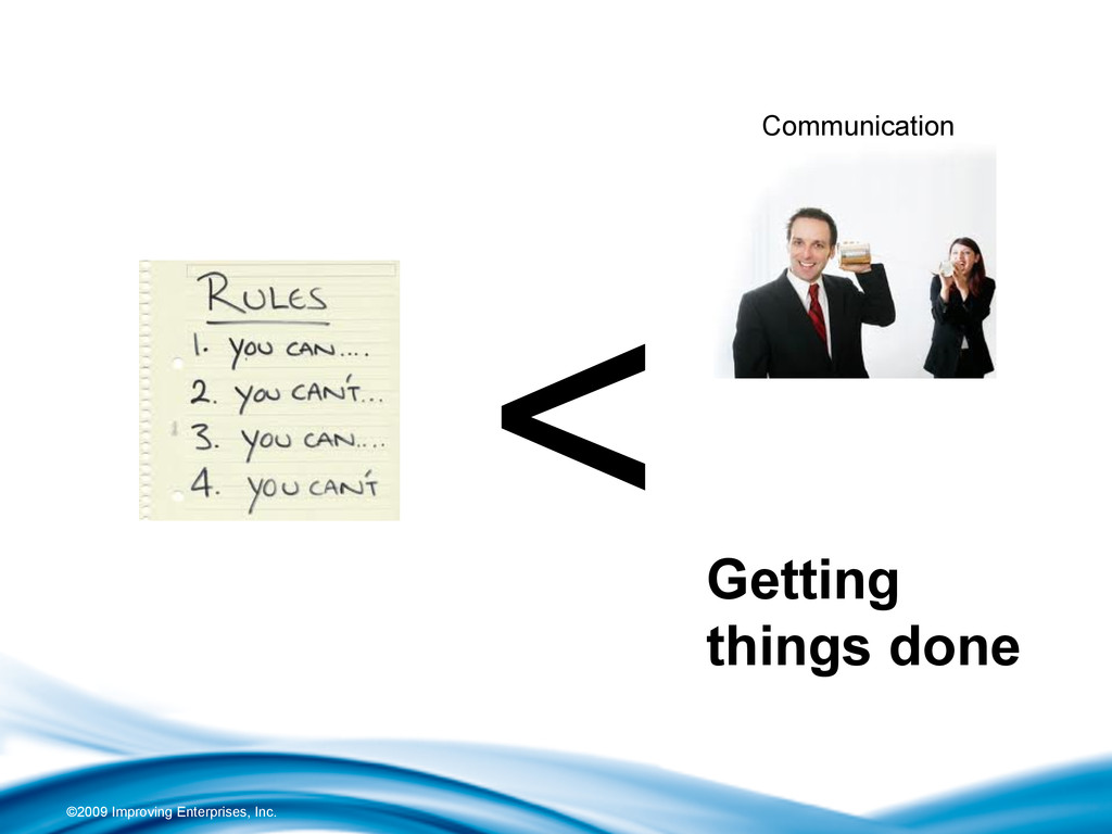 ©2009 Improving Enterprises, Inc. Communication...