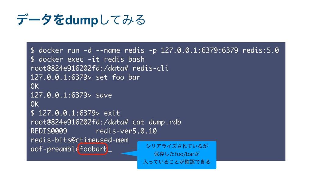 σʔλΛdumpͯ͠ΈΔ $ docker run -d --name redis -p 12...