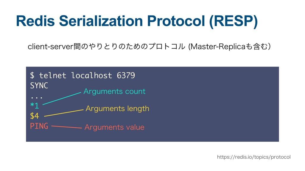 Redis Serialization Protocol (RESP) $ telnet lo...