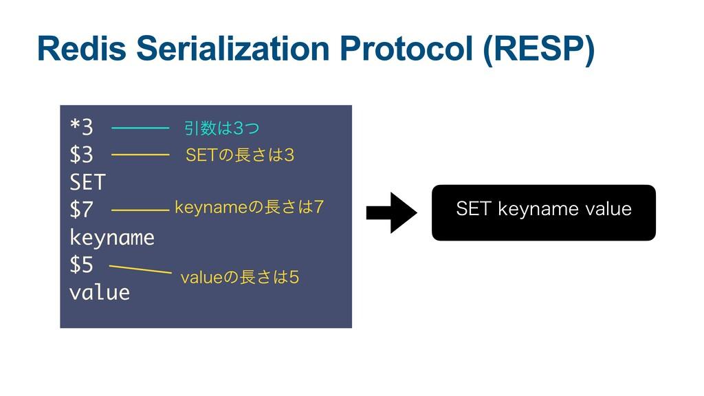 Redis Serialization Protocol (RESP) *3 $3 SET $...