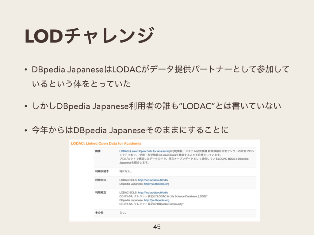 LODνϟϨϯδ • DBpedia JapaneseLODAC͕σʔλఏڙύʔτφʔͱͯ͠...
