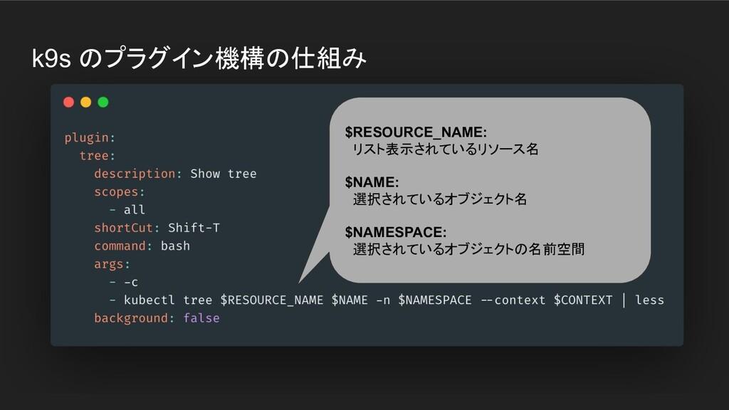 k9s のプラグイン機構の仕組み $RESOURCE_NAME: リスト表示されているリソース...