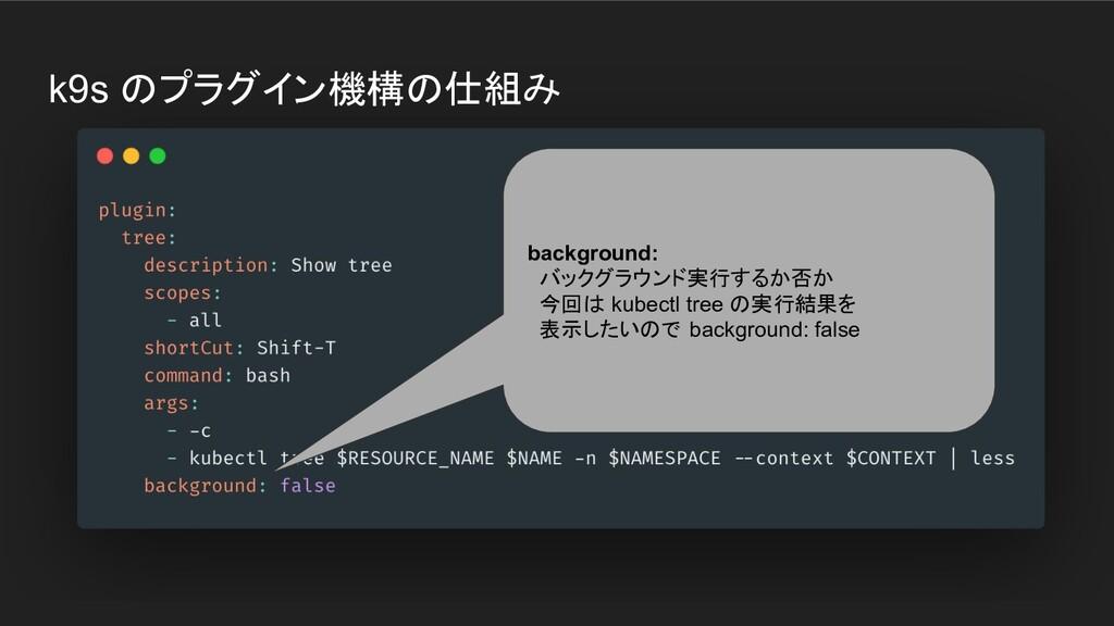 k9s のプラグイン機構の仕組み background: バックグラウンド実行するか否か 今回...