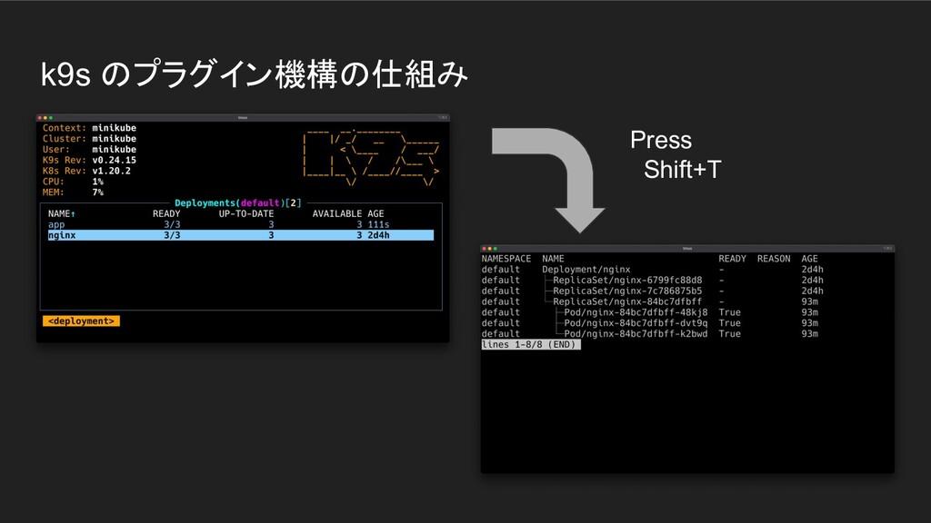 k9s のプラグイン機構の仕組み Press Shift+T