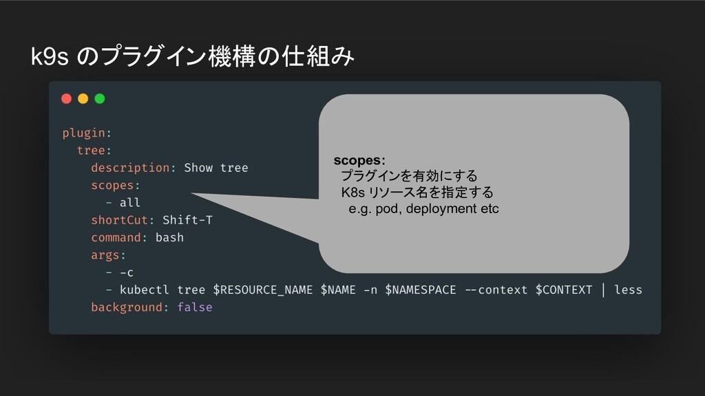 k9s のプラグイン機構の仕組み scopes: プラグインを有効にする K8s リソース名を...