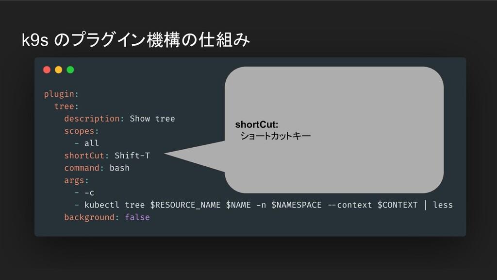 k9s のプラグイン機構の仕組み shortCut: ショートカットキー