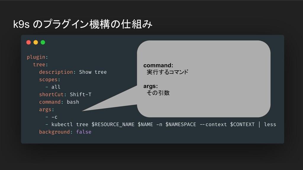 k9s のプラグイン機構の仕組み command: 実行するコマンド args: その引数