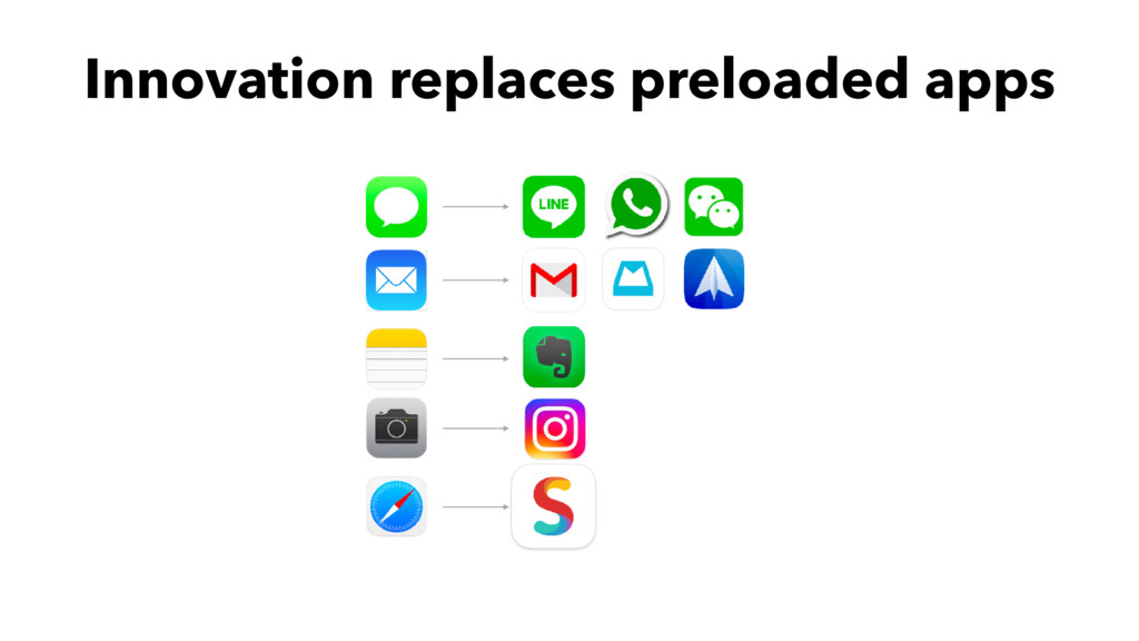 Innovation replaces preloaded apps