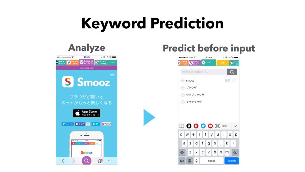 Analyze Predict before input Keyword Prediction