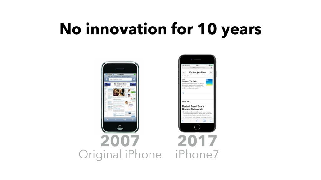 No innovation for 10 years 2007 2017 Original i...