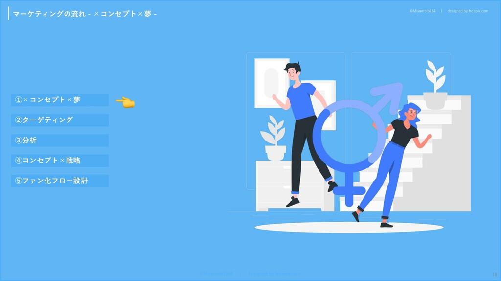 マーケティングの流れ - ×コンセプト×夢 - ©Miyamoto164 | designed...