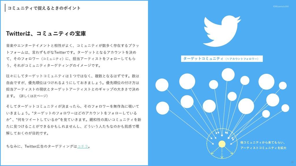コミュニティで捉えるときのポイント Twitterは、コミュニティの宝庫 ⾳楽やエンターテイメ...
