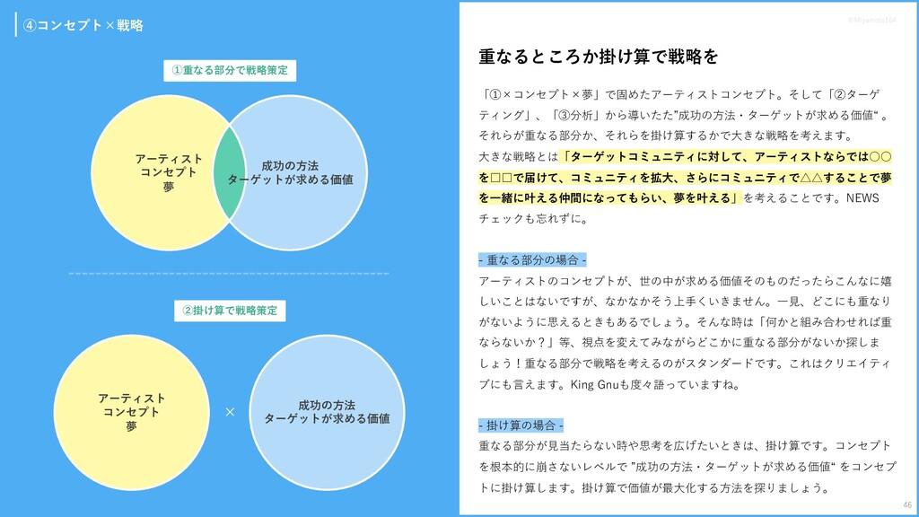 ④コンセプト×戦略 重なるところか掛け算で戦略を 「①×コンセプト×夢」で固めたアーティストコ...