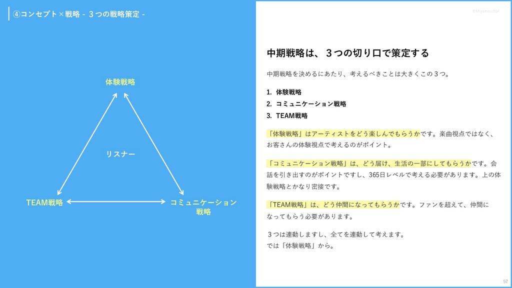 ④コンセプト×戦略 - 3つの戦略策定 - 中期戦略は、3つの切り⼝で策定する 中期戦略を決め...