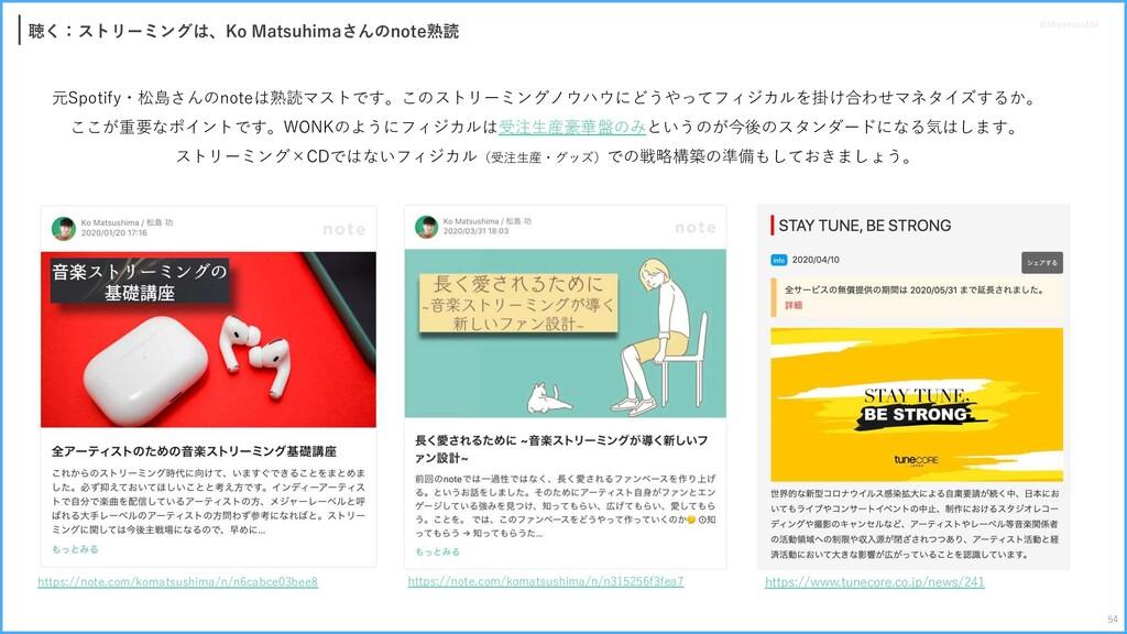 聴く:ストリーミングは、Ko Matsuhimaさんのnote熟読 https://note....
