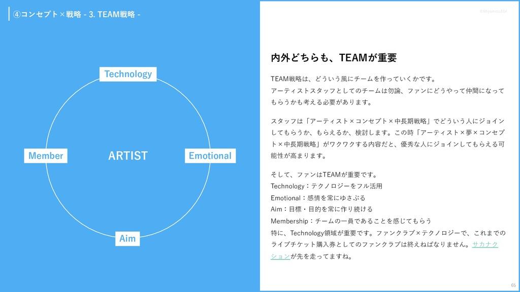 ④コンセプト×戦略 - 3. TEAM戦略 - 内外どちらも、TEAMが重要 TEAM戦略は、...