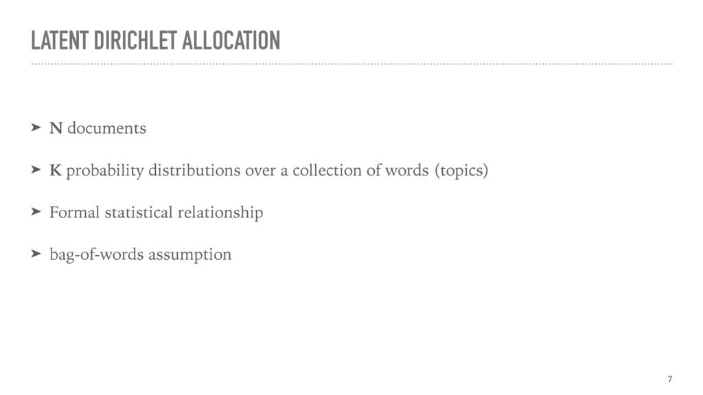 LATENT DIRICHLET ALLOCATION ➤ N documents ➤ K p...