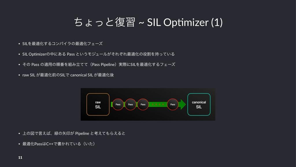 ͪΐͬͱ෮श ~ SIL Op(mizer (1) • SILΛ࠷దԽ͢ΔίϯύΠϥͷ࠷దԽϑ...