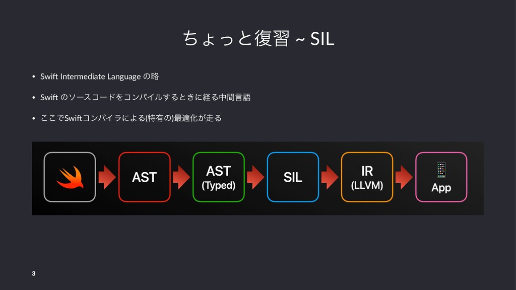 ͪΐͬͱ෮श ~ SIL • Swi% Intermediate Language ͷུ • ...