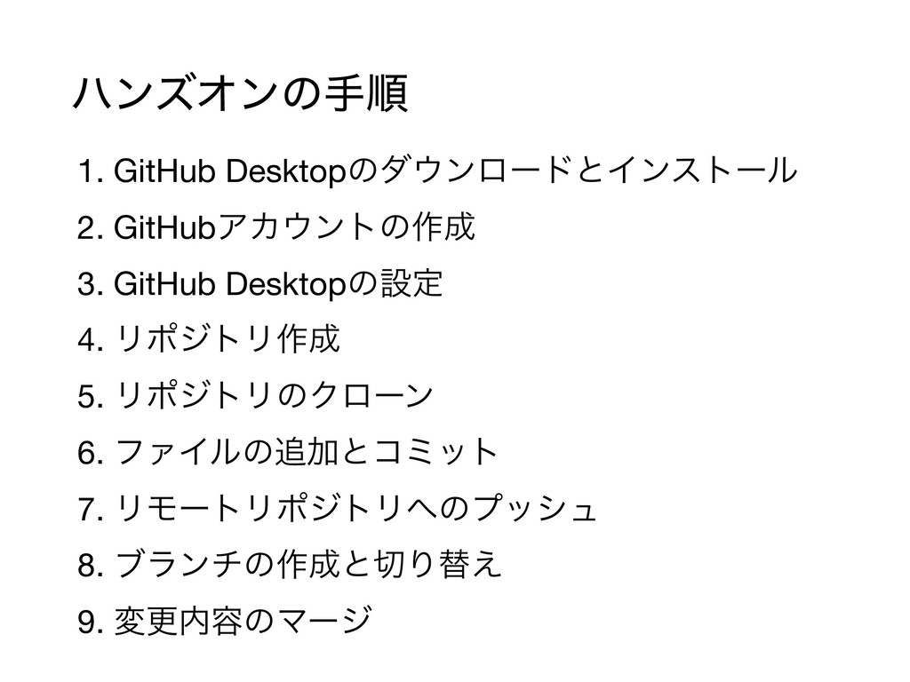 ϋϯζΦϯͷखॱ 1. GitHub DesktopͷμϯϩʔυͱΠϯετʔϧ  2. Gi...