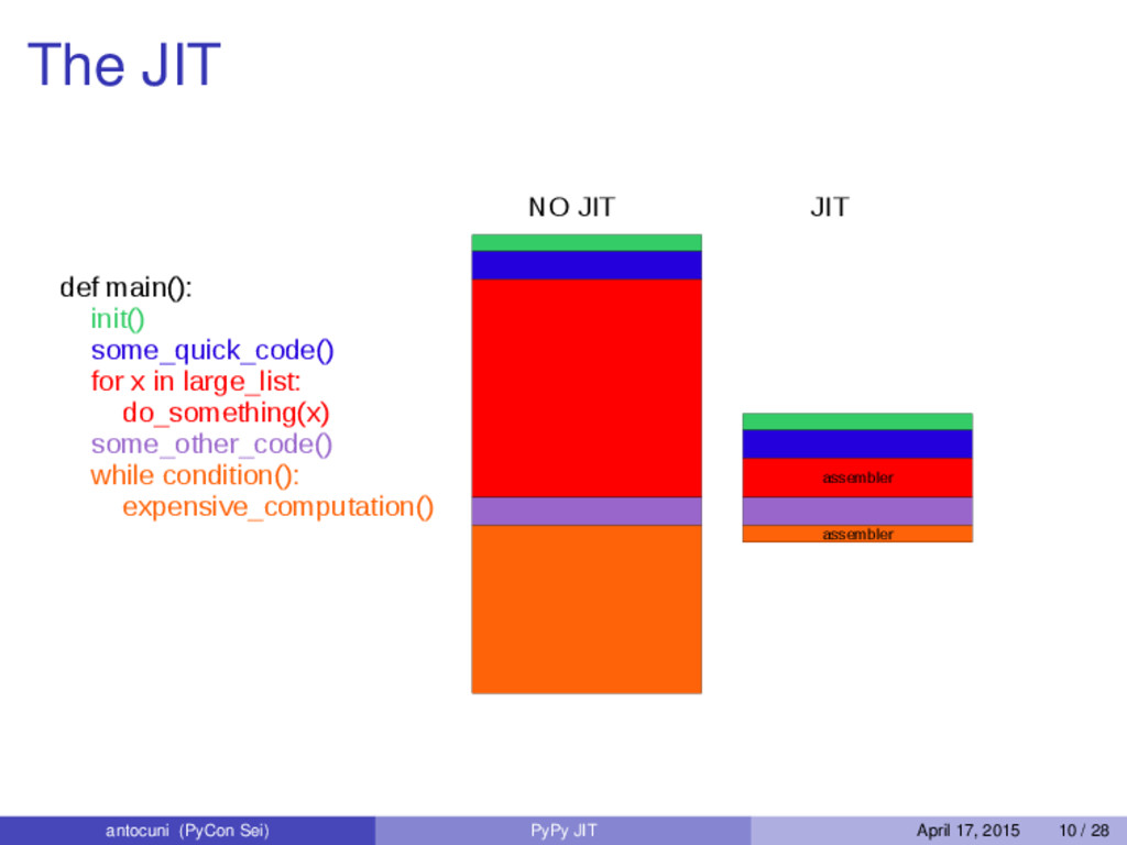 The JIT def main(): init() some_quick_code() fo...