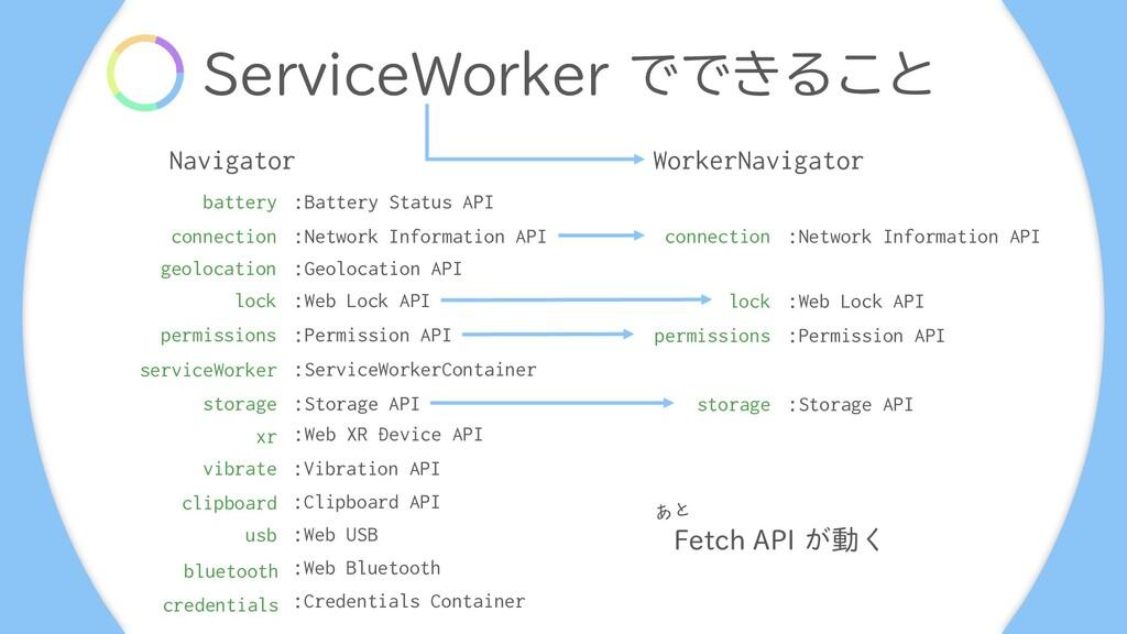 4FSWJDF8PSLFS ͰͰ͖Δ͜ͱ WorkerNavigator Navigator ...