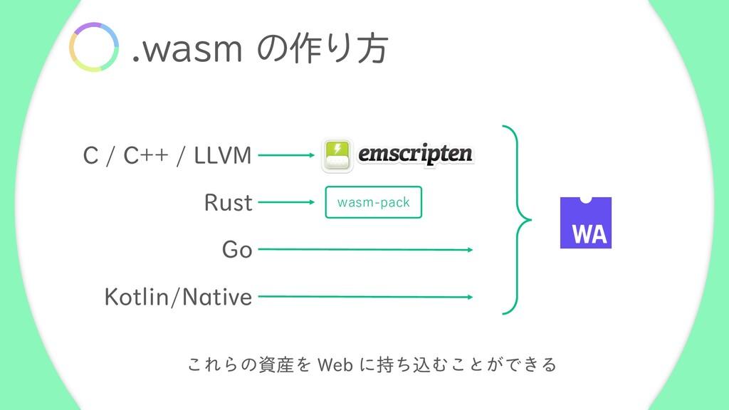 XBTN ͷ࡞Γํ $$--7. 3VTU wasm-pack (P ,PU...