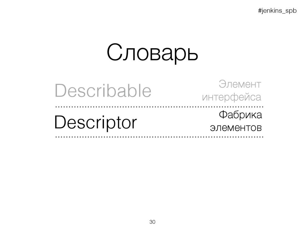 Словарь Describable Элемент интерфейса Descript...