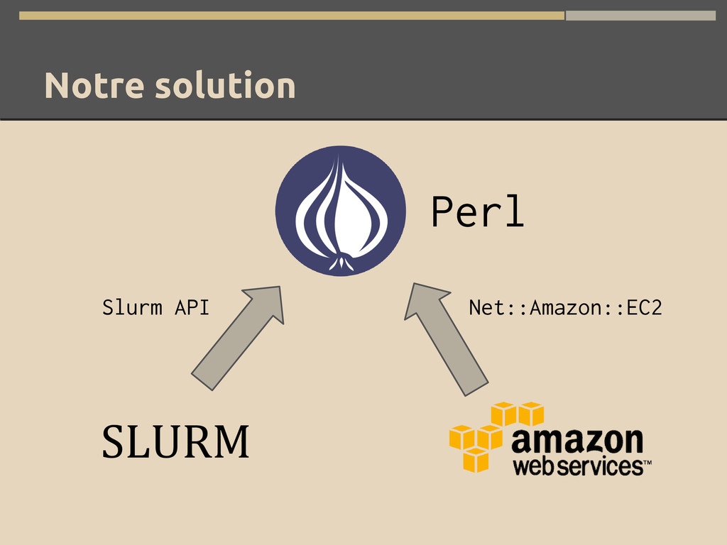 Notre solution Perl SLURM Net::Amazon::EC2 Slur...