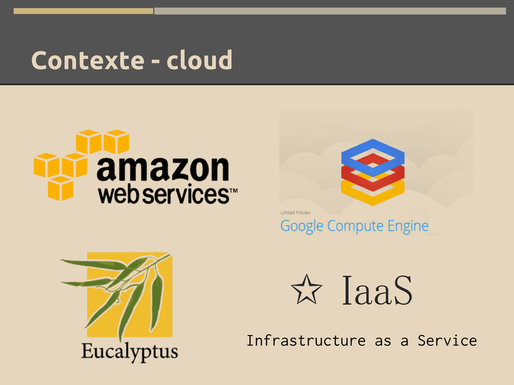 Contexte - cloud ✩ IaaS Infrastructure as a Ser...