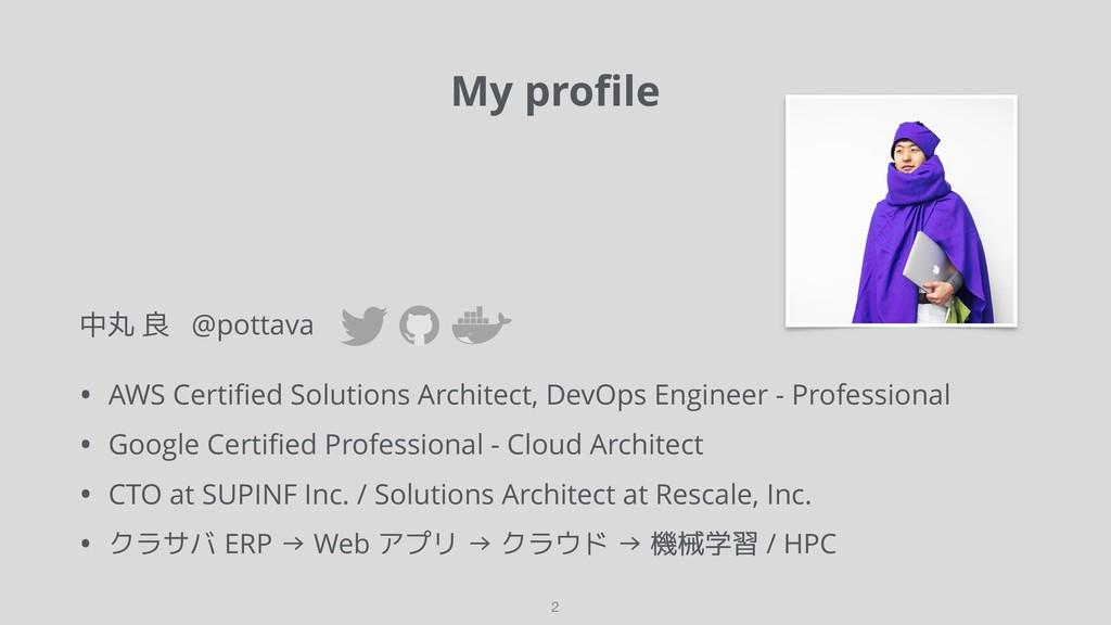 中丸 良 @pottava • AWS Certified Solutions Architec...