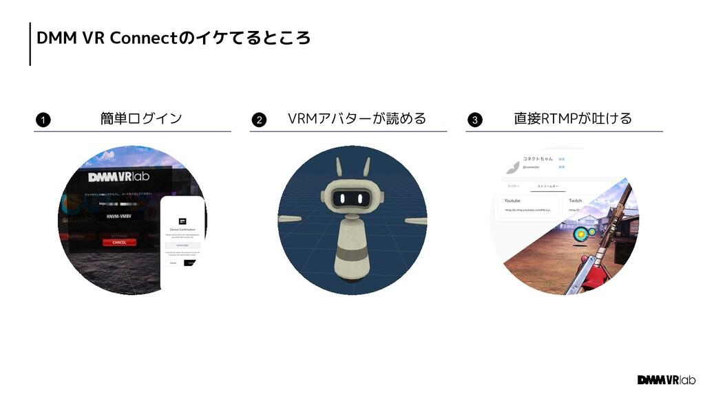DMM VR Connectのイケてるところ 1 簡単ログイン 2 VRMアバターが読める 3...