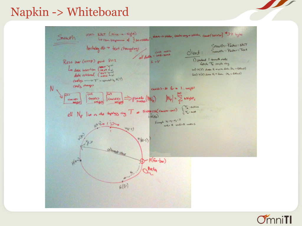 Napkin -> Whiteboard