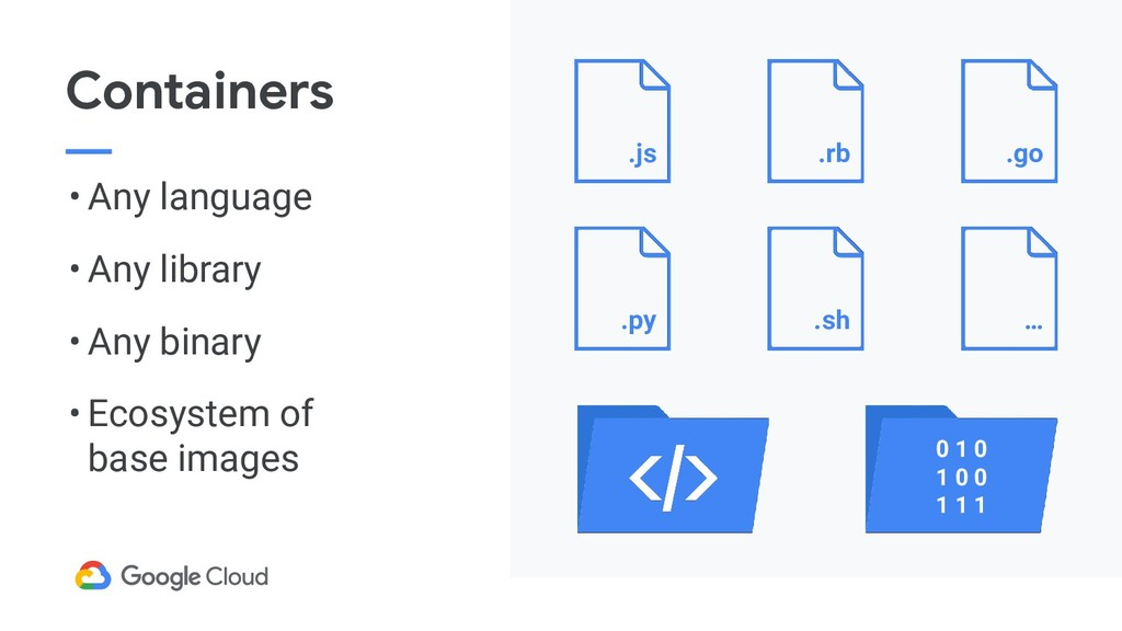 Containers • Any language • Any library • Any b...