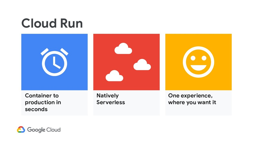 Cloud Run Container to production in seconds Na...