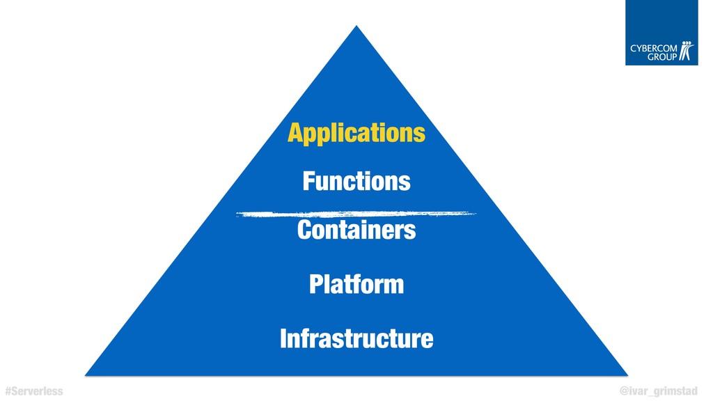 @ivar_grimstad #Serverless Infrastructure Platf...