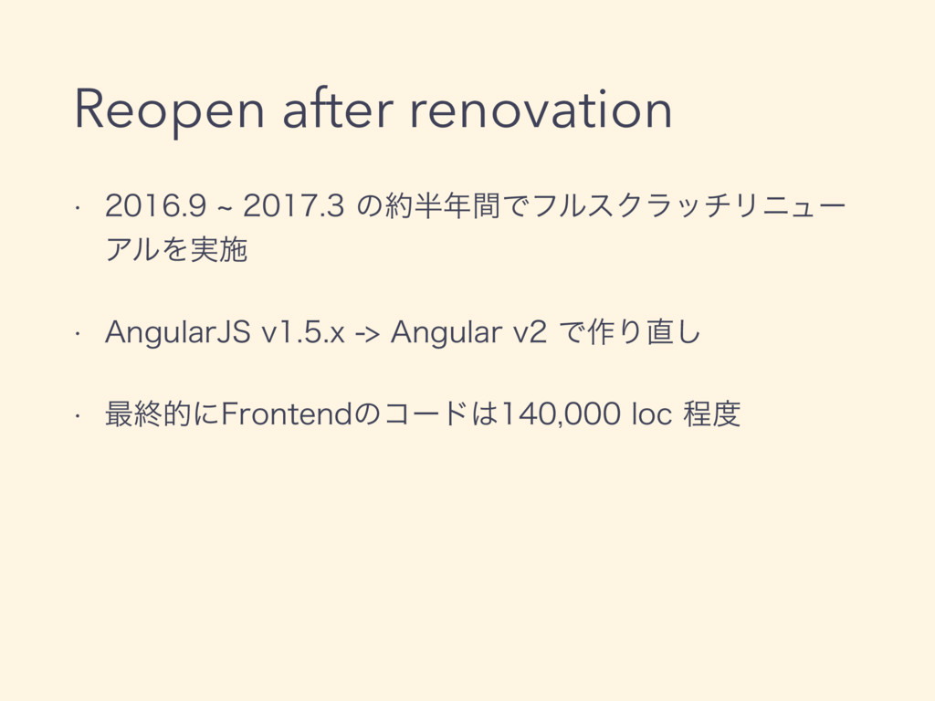 Reopen after renovation w dͷ໿൒೥ؒ...