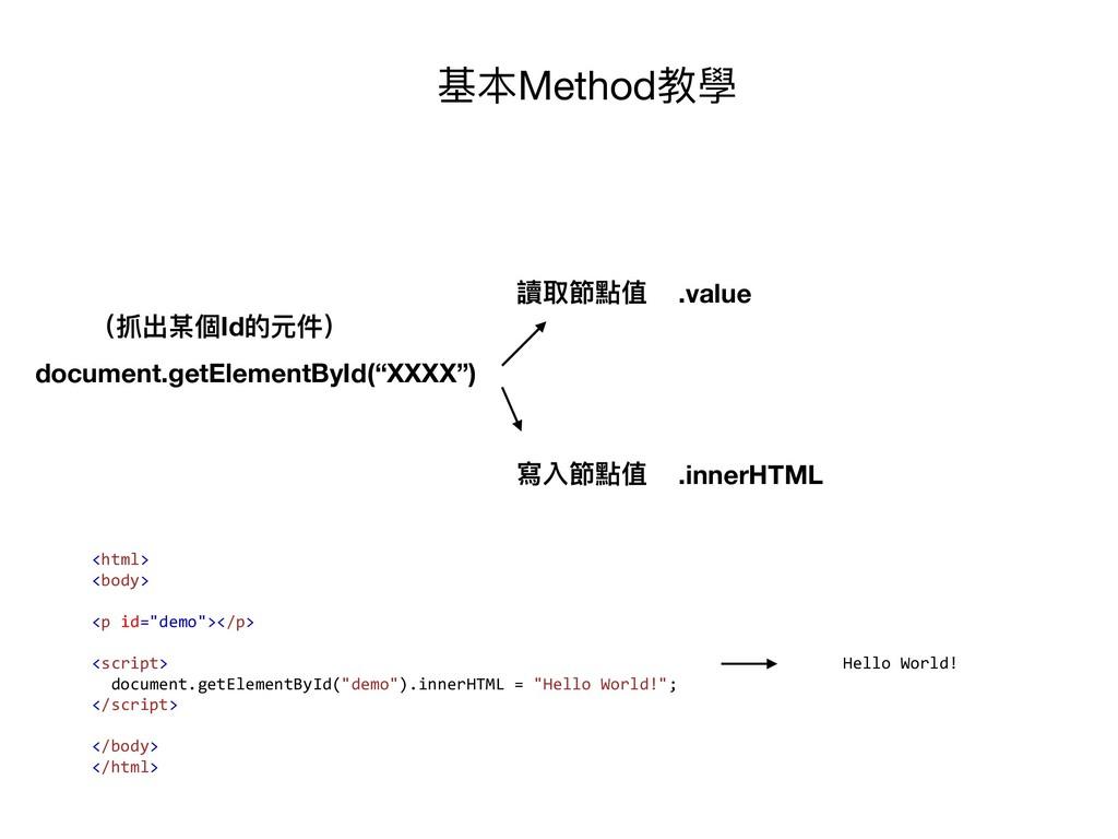 "document.getElementById(""XXXX"") 讀取節點值 寫入節點值 .in..."