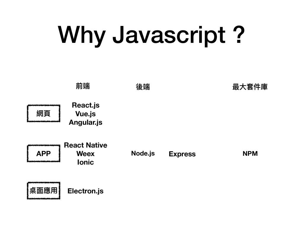 Why Javascript ? 前端 後端 APP 桌⾯面應⽤用 網⾴頁 React.js ...